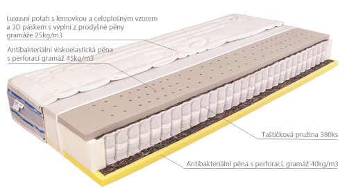 Luxusní matrace s taštičkovými pružinami