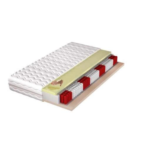 Oboustranná kombinovaná matrace
