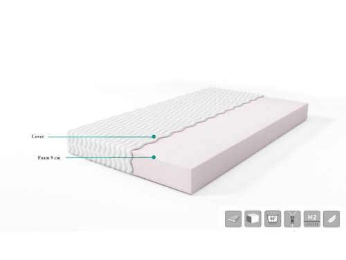 Taštičková matrace vhodná pro alergiky