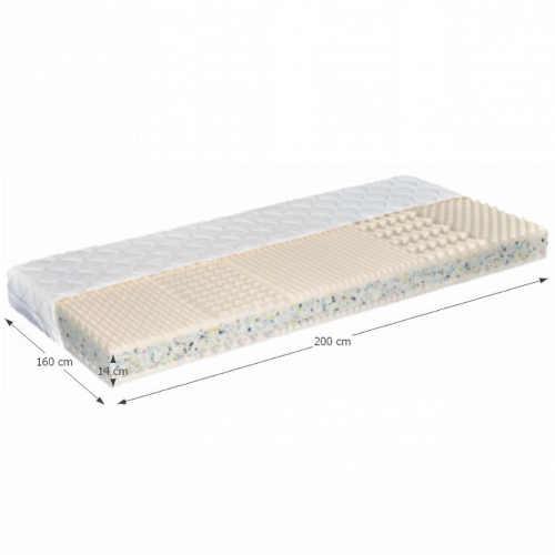 pěnová matrace kvalitní ve třech rozměrech