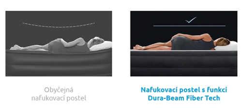 Vysoká nafukovací postel pro pohodlné spaní