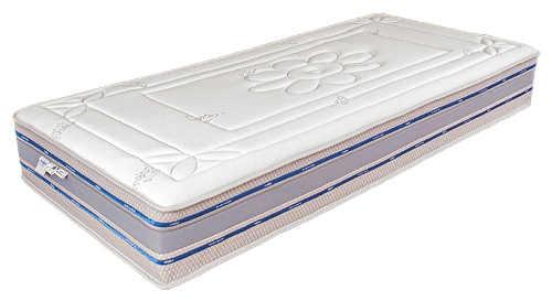 Kvalitní matrace se stříbrným potahem
