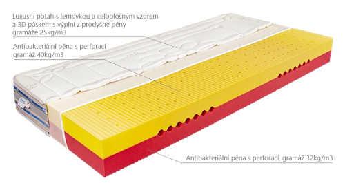 Manželská matrace z antibakteriální pěny s perforací