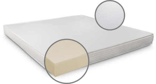 Kvalitní matrace z monobloku studené pěny