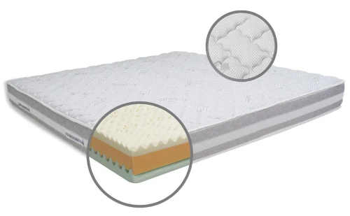 Masážní matrace s dvěmi variantami tuhosti