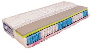 Vysoce kvalitní taštičková pružinová matrace Mabo Rosa MEDIUM 90 x 200 cm