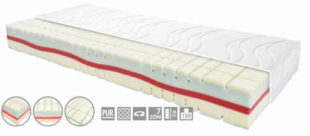 Matrace Wellness o rozměru 160x200 cm