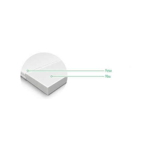 kvalitní typ pěnové matrace
