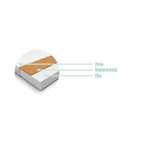 pěnová matrace o rozměru 100x200 cm