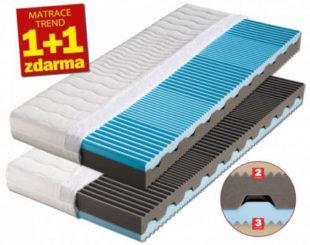 5-zónová pěnová matrace 1+1 zdarma