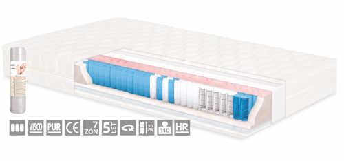 Hybridní 7-zónová kvalitní matrace