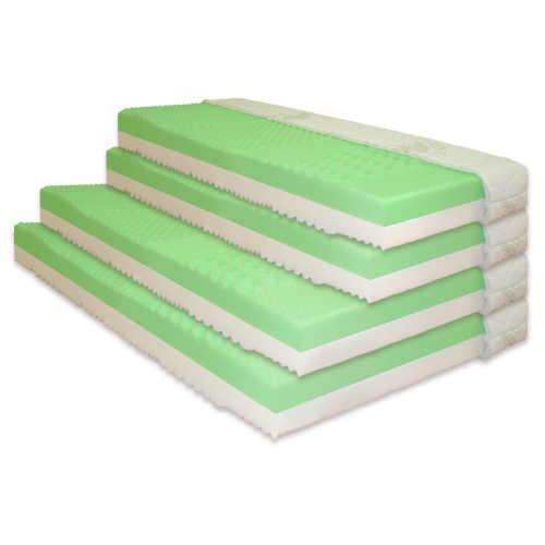 kvalitní zónová matrace s potahem